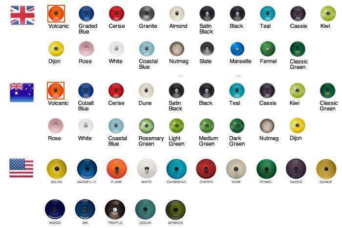 Le Creuset Color Guide